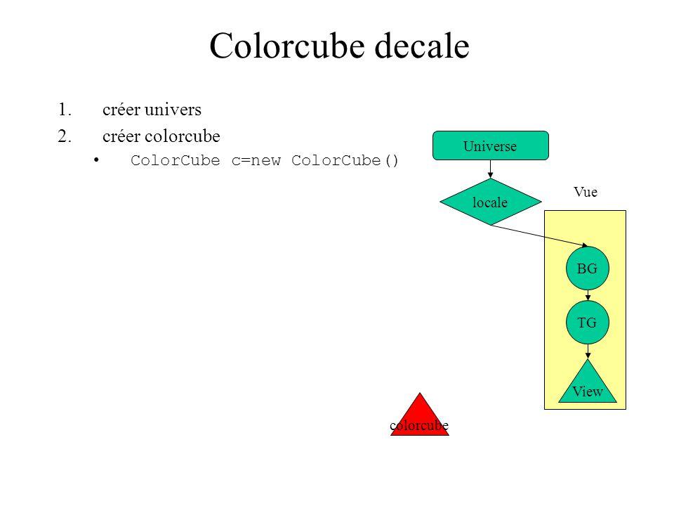 Colorcube decale créer univers créer colorcube