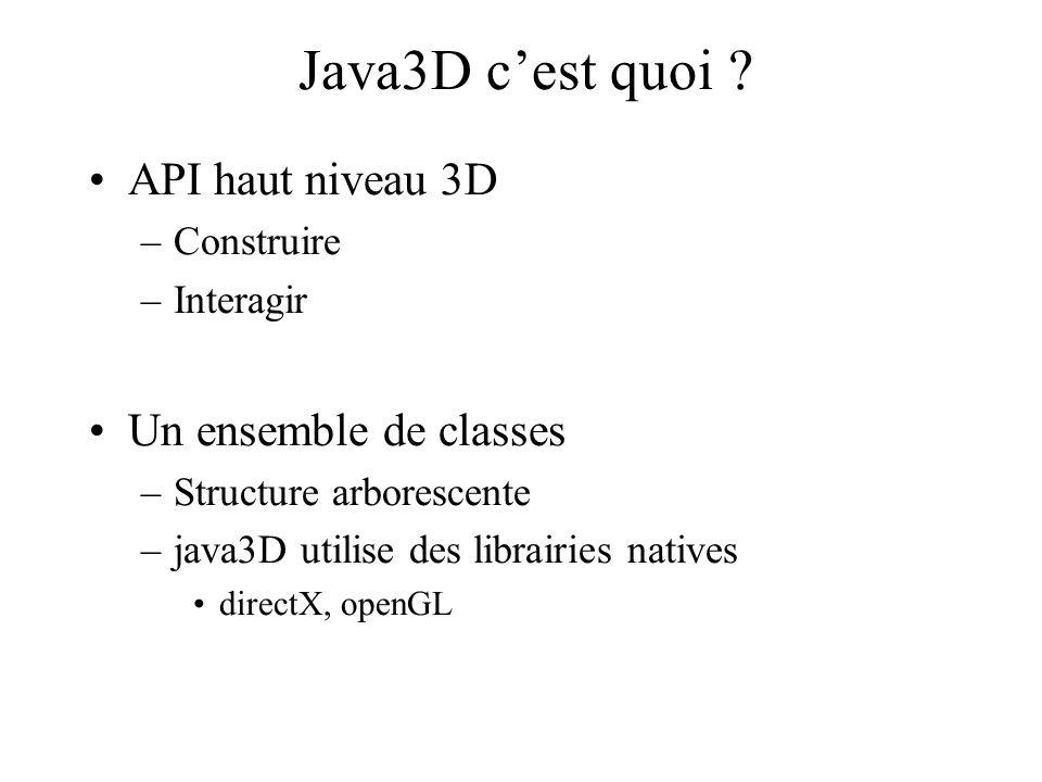 Java3D c'est quoi API haut niveau 3D Un ensemble de classes