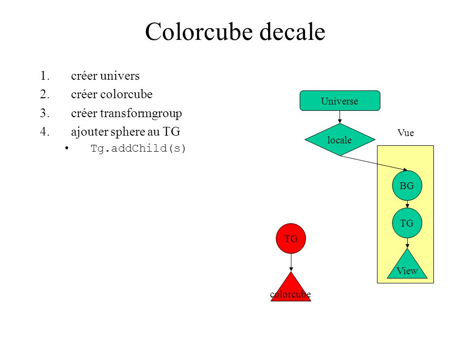 Colorcube decale créer univers créer colorcube créer transformgroup