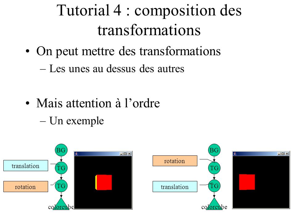Tutorial 4 : composition des transformations