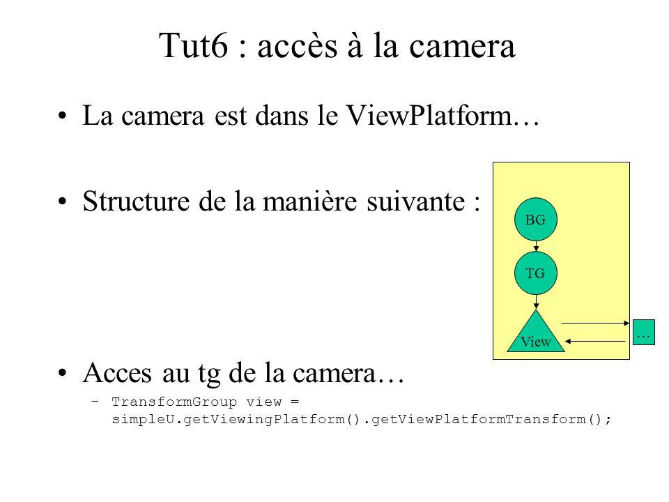 Tut6 : accès à la camera La camera est dans le ViewPlatform…