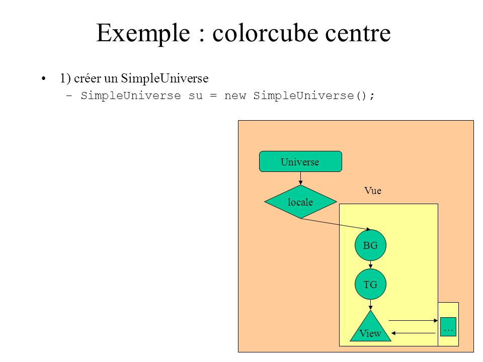 Exemple : colorcube centre