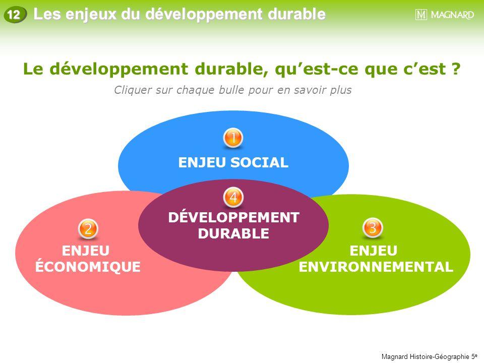 Le développement durable, qu'est-ce que c'est