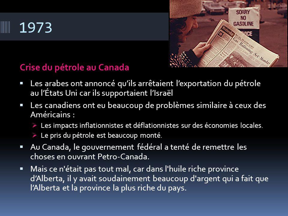 1973 Crise du pétrole au Canada