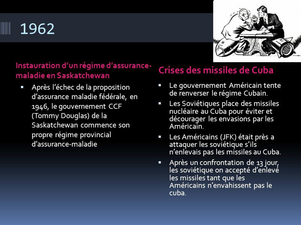 1962 Crises des missiles de Cuba