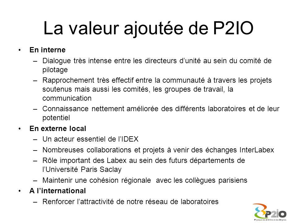 La valeur ajoutée de P2IO