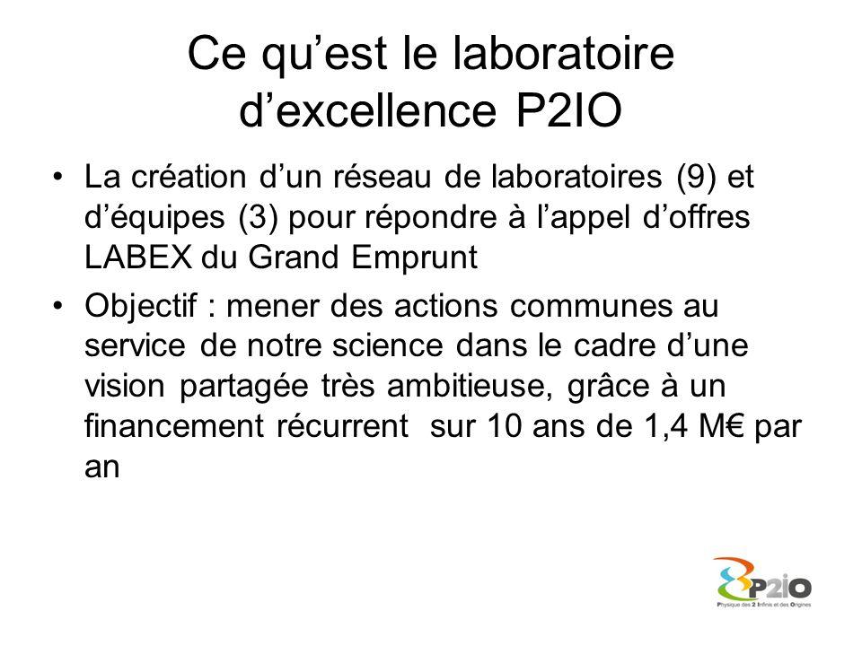 Ce qu'est le laboratoire d'excellence P2IO