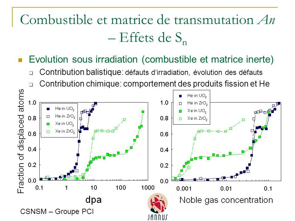 Combustible et matrice de transmutation An – Effets de Sn