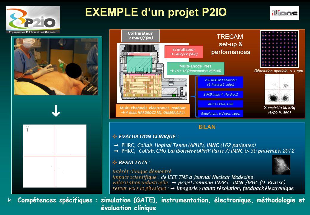 ➜ EXEMPLE d'un projet P2IO Multi-anode PMT(Hamamatsu H9500)