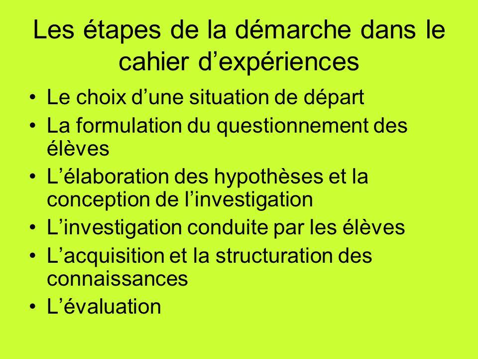 Les étapes de la démarche dans le cahier d'expériences