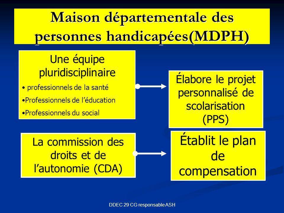 Maison départementale des personnes handicapées(MDPH)