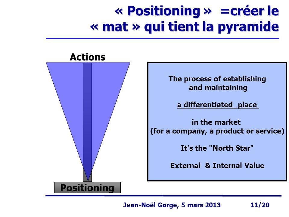 « Positioning » =créer le « mat » qui tient la pyramide