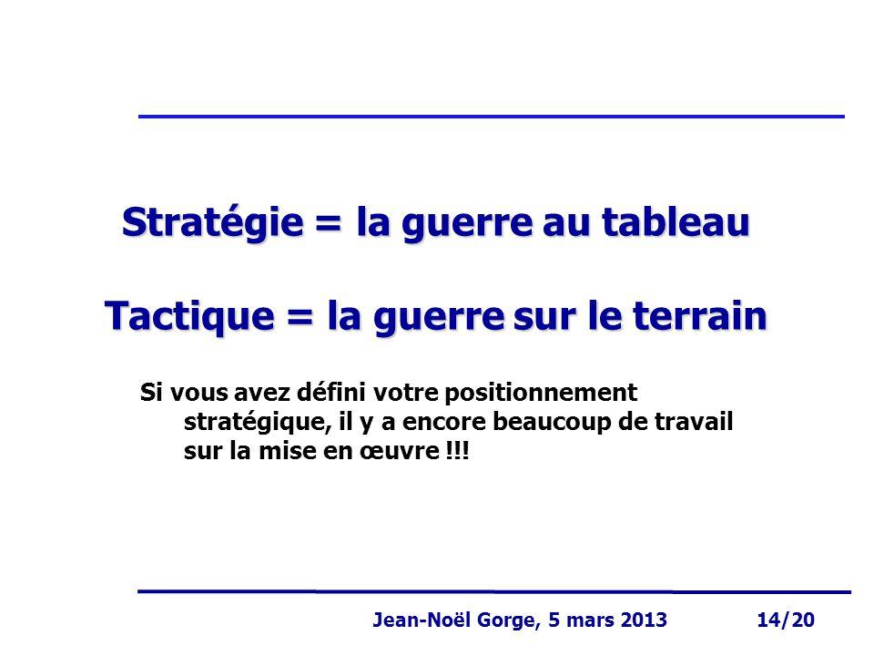 Stratégie = la guerre au tableau Tactique = la guerre sur le terrain