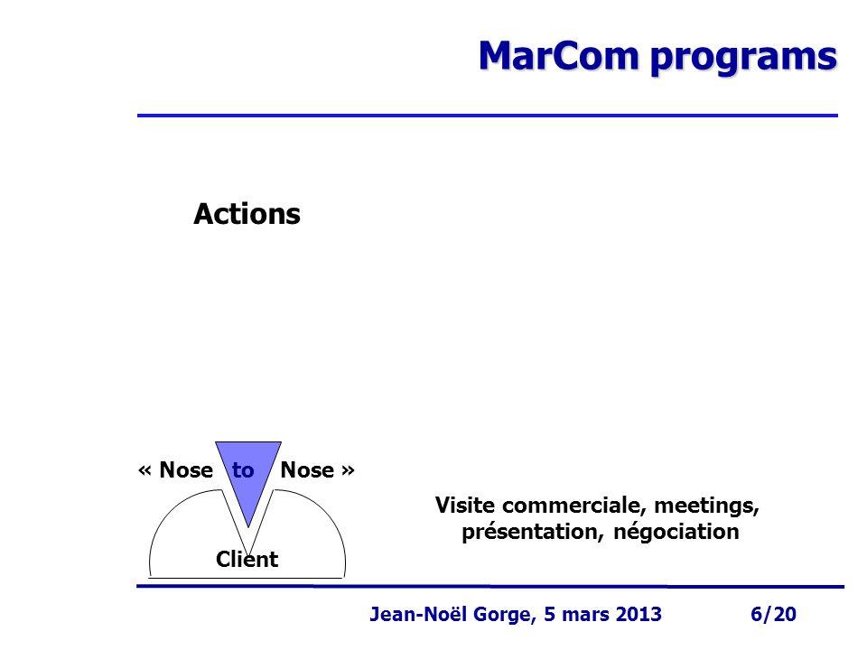Visite commerciale, meetings, présentation, négociation