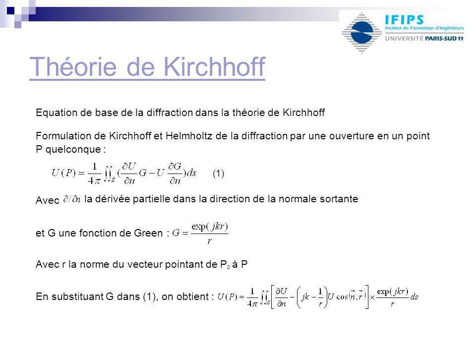 Théorie de Kirchhoff Equation de base de la diffraction dans la théorie de Kirchhoff.