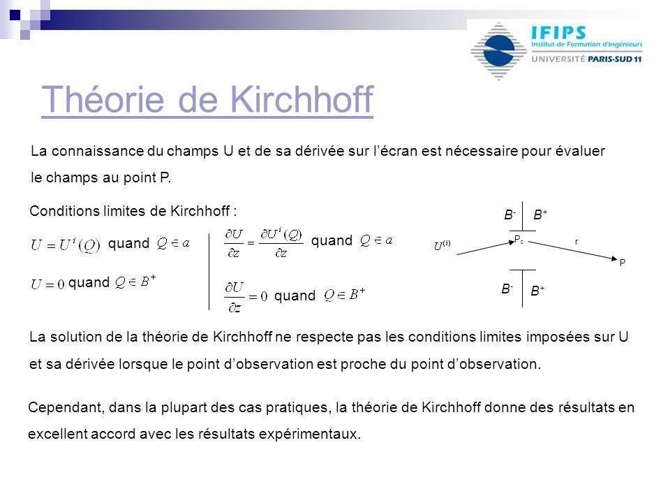 Théorie de Kirchhoff La connaissance du champs U et de sa dérivée sur l'écran est nécessaire pour évaluer.