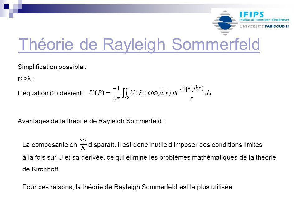 Théorie de Rayleigh Sommerfeld
