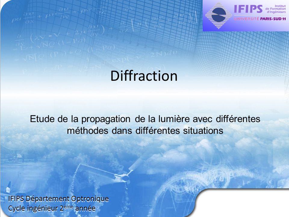 Diffraction Etude de la propagation de la lumière avec différentes méthodes dans différentes situations.