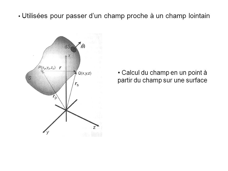 Calcul du champ en un point à partir du champ sur une surface