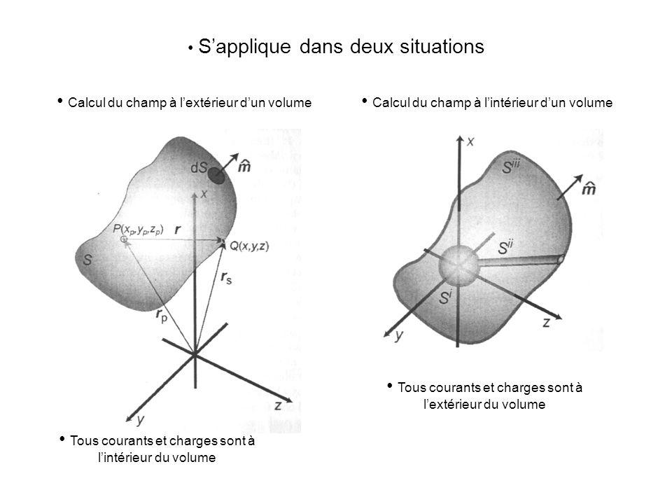 Calcul du champ à l'extérieur d'un volume