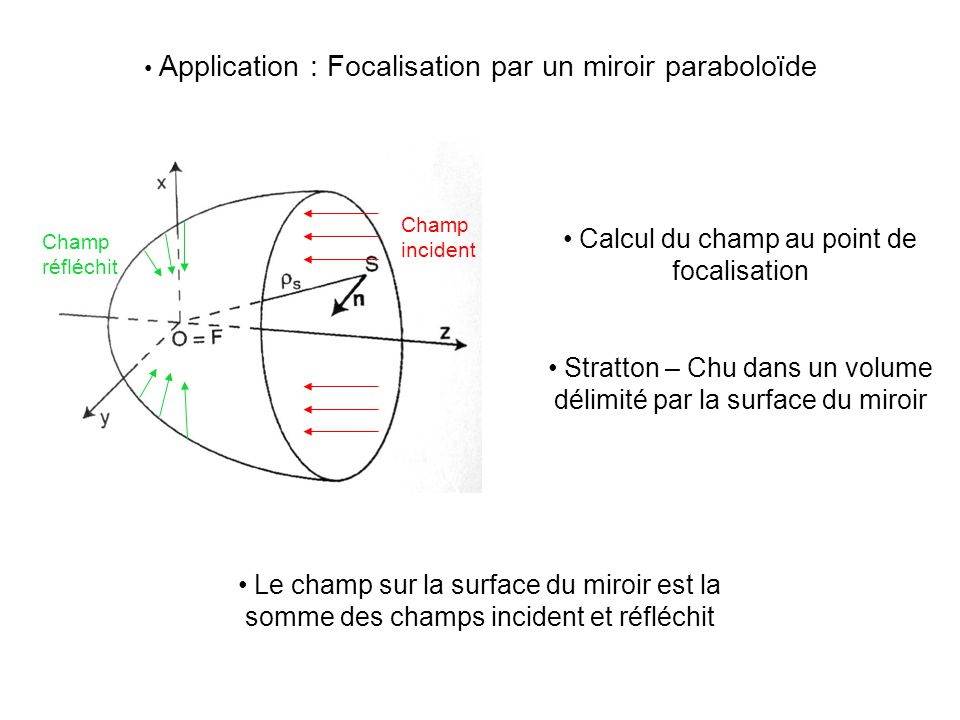 Calcul du champ au point de focalisation