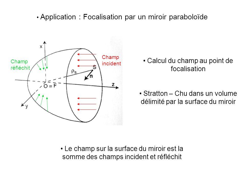 Calcul du champ au point de focalisation