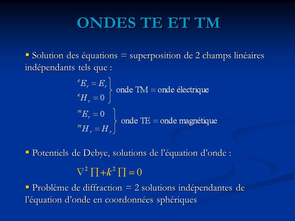ONDES TE ET TM Solution des équations = superposition de 2 champs linéaires indépendants tels que :