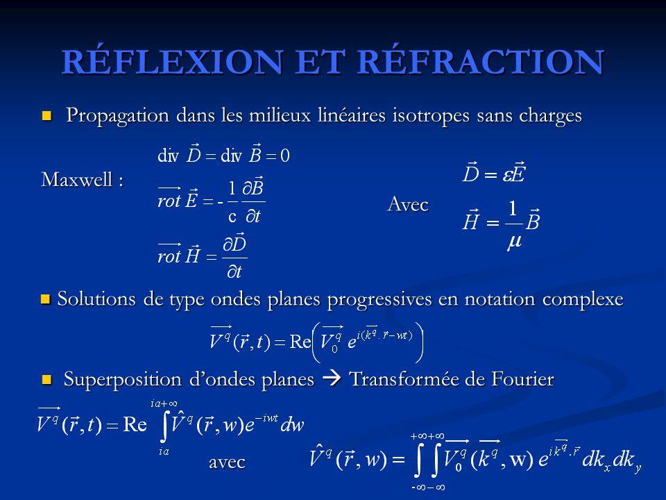 RÉFLEXION ET RÉFRACTION