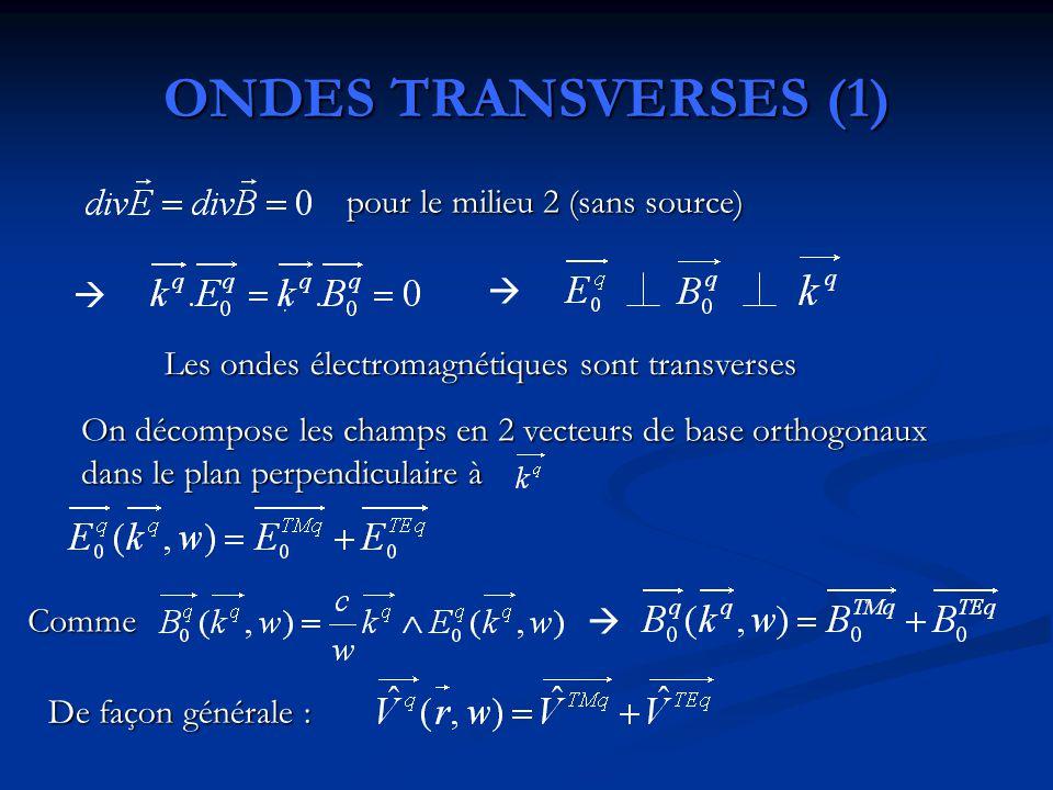 Les ondes électromagnétiques sont transverses