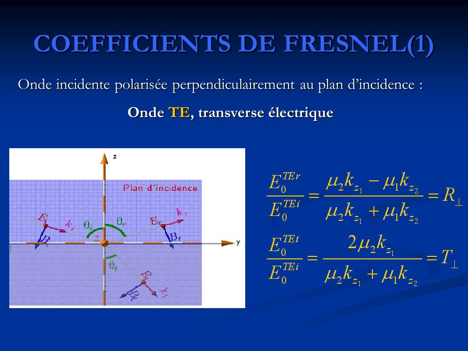 COEFFICIENTS DE FRESNEL(1)