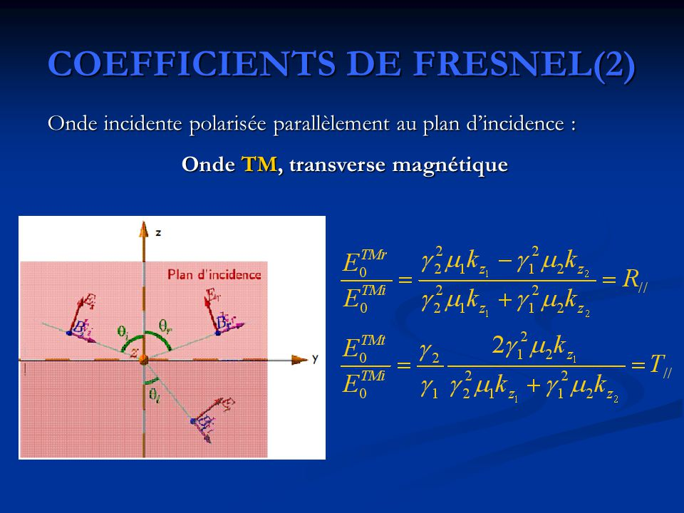 COEFFICIENTS DE FRESNEL(2)