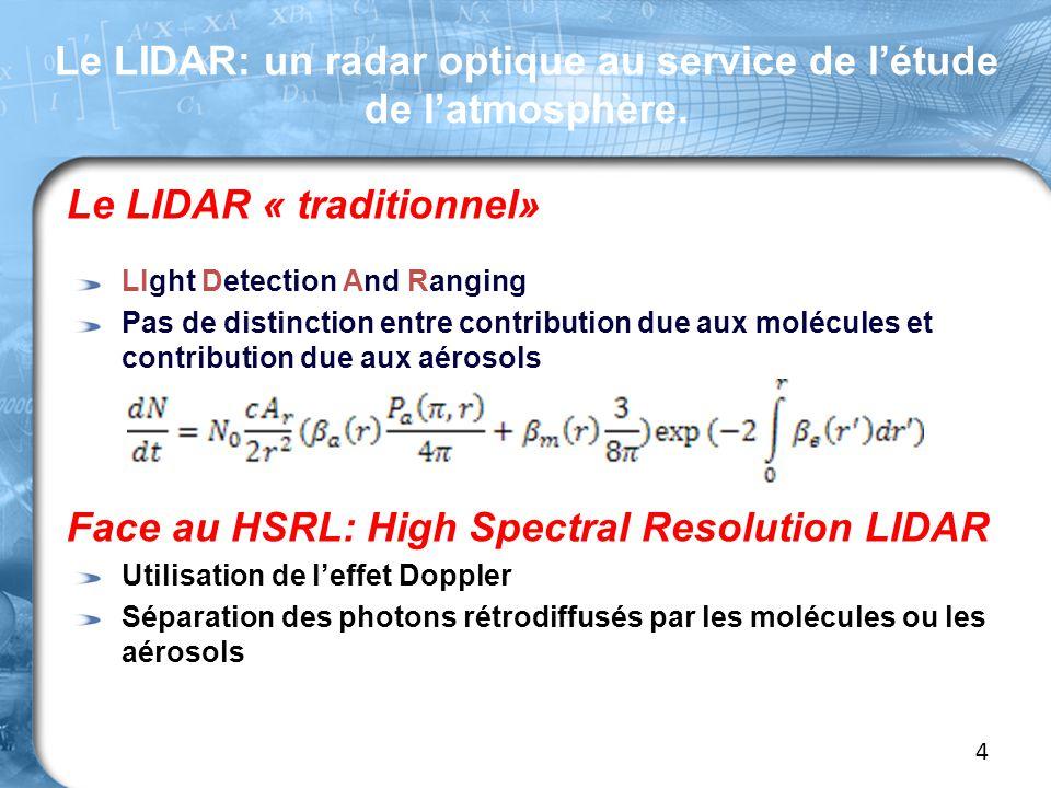Le LIDAR: un radar optique au service de l'étude de l'atmosphère.