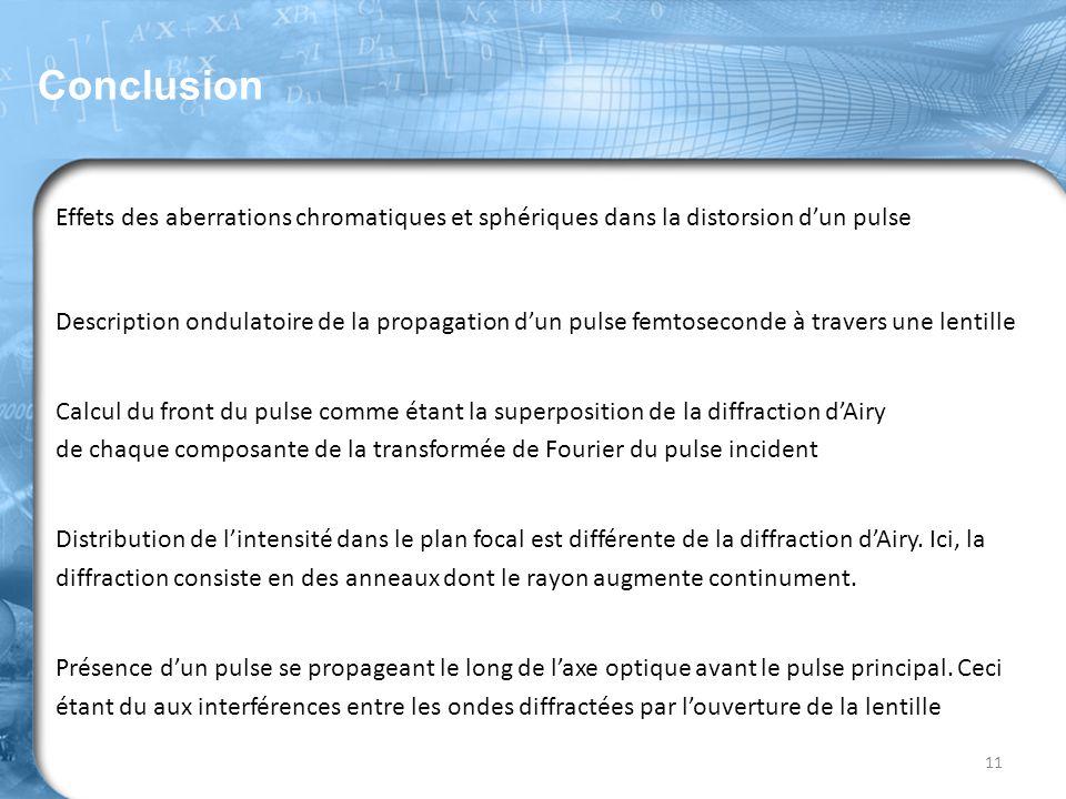 Conclusion Effets des aberrations chromatiques et sphériques dans la distorsion d'un pulse.