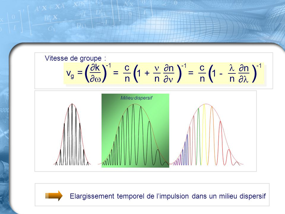 ( ) ( ) vg = ∂k ∂w = c n ∂n 1 + ∂l 1 - l Vitesse de groupe :