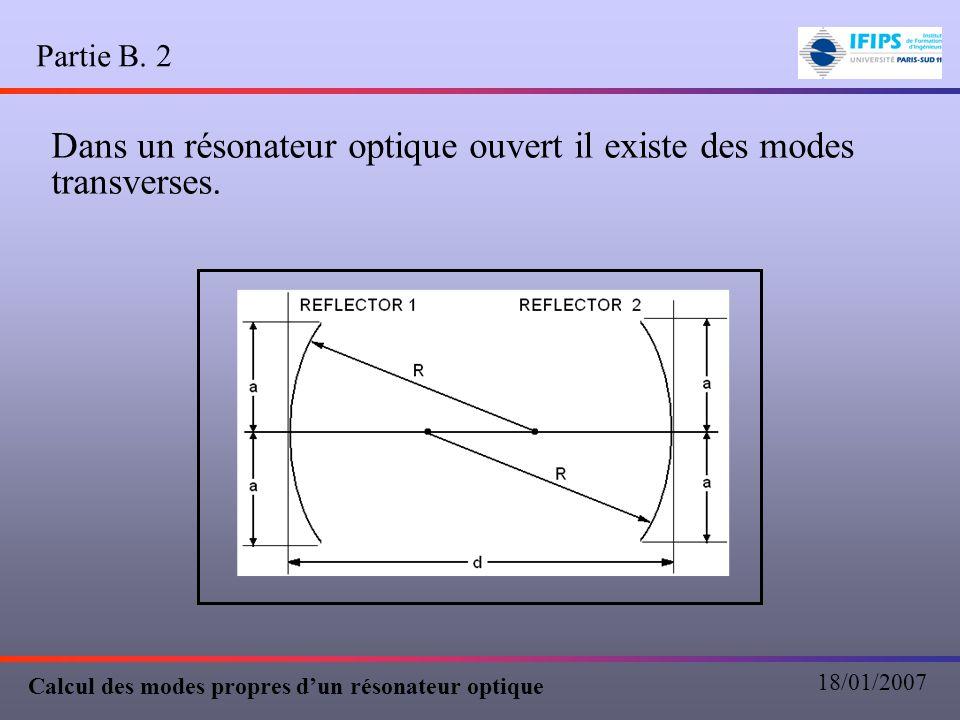 Dans un résonateur optique ouvert il existe des modes transverses.
