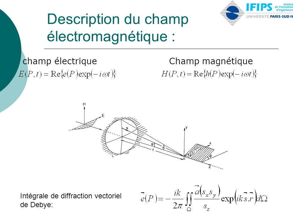 Description du champ électromagnétique :