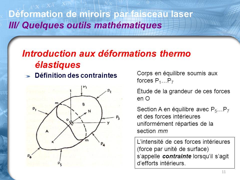 Déformation de miroirs par faisceau laser