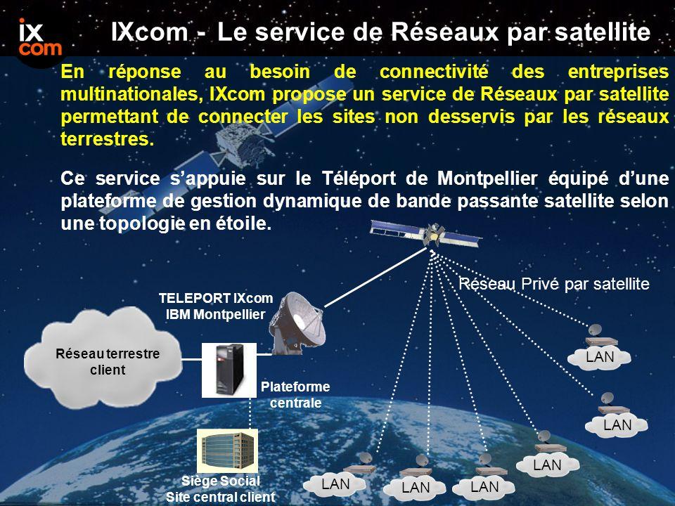 IXcom - Le service de Réseaux par satellite