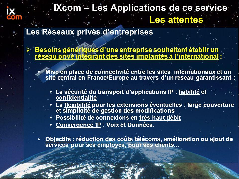 IXcom – Les Applications de ce service Les attentes
