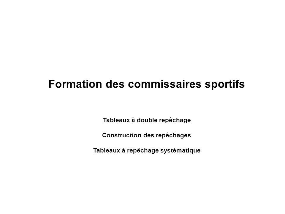 Formation des commissaires sportifs