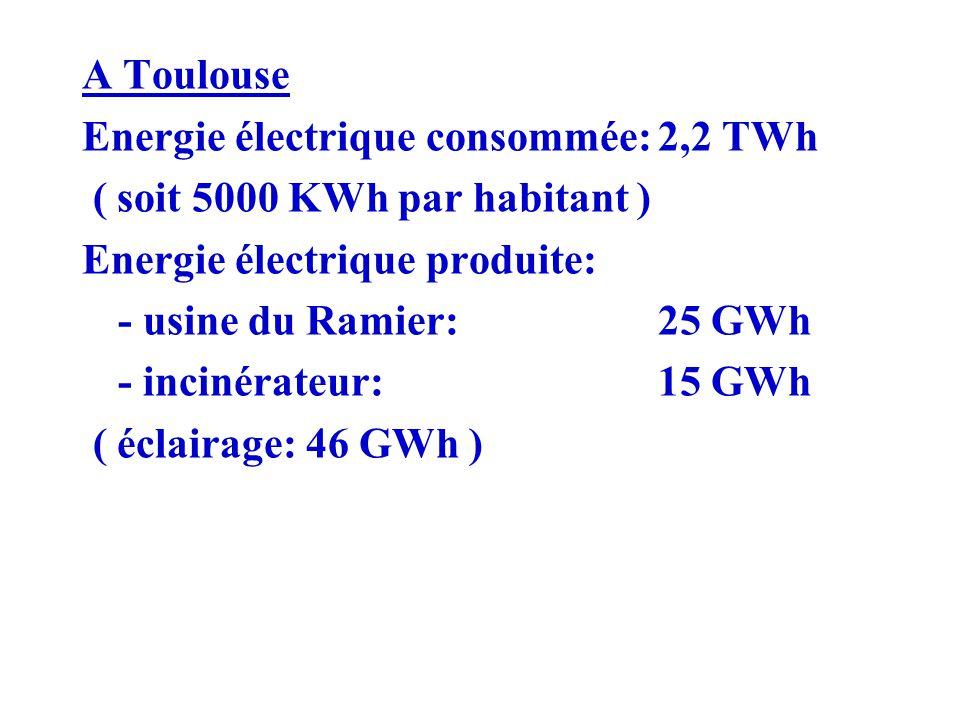 A Toulouse Energie électrique consommée: 2,2 TWh. ( soit 5000 KWh par habitant ) Energie électrique produite: