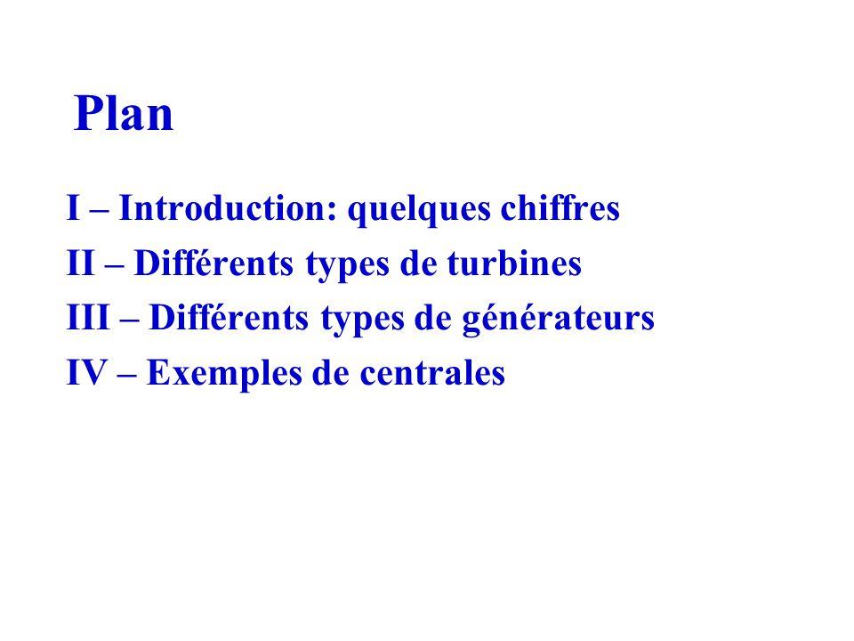 Plan I – Introduction: quelques chiffres