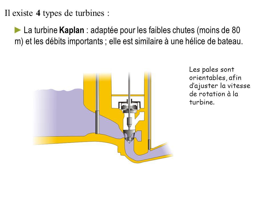 Il existe 4 types de turbines :