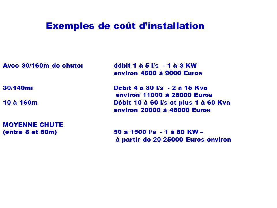 Exemples de coût d'installation