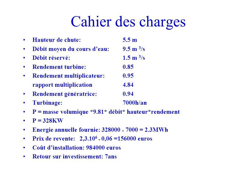 Cahier des charges Hauteur de chute: 5.5 m