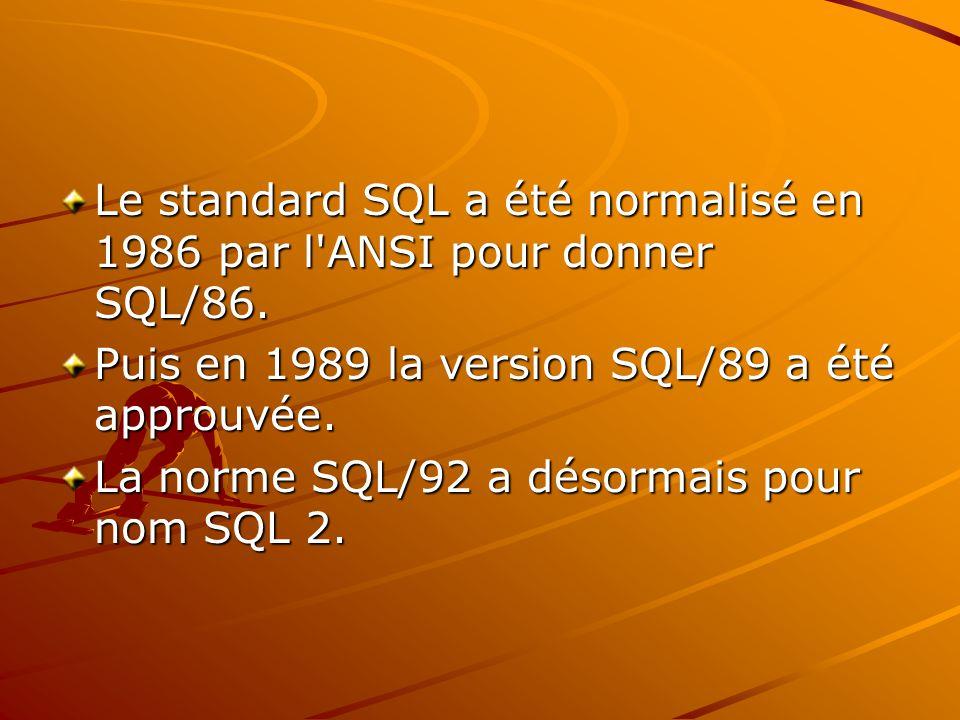 Le standard SQL a été normalisé en 1986 par l ANSI pour donner SQL/86.