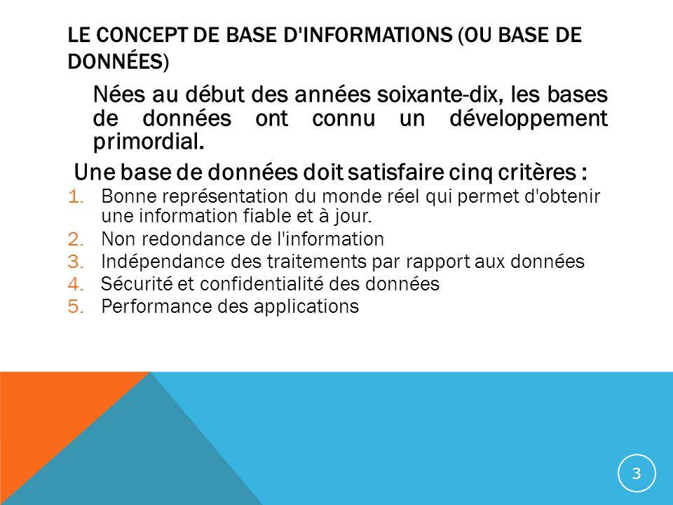 Le concept de base d informations (ou base de données)