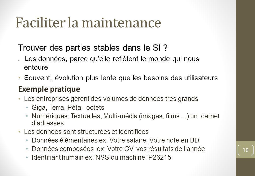 Faciliter la maintenance