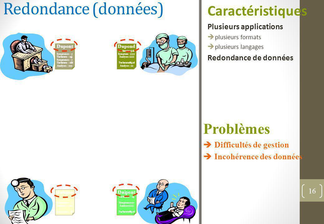 Redondance (données) Caractéristiques Problèmes Plusieurs applications