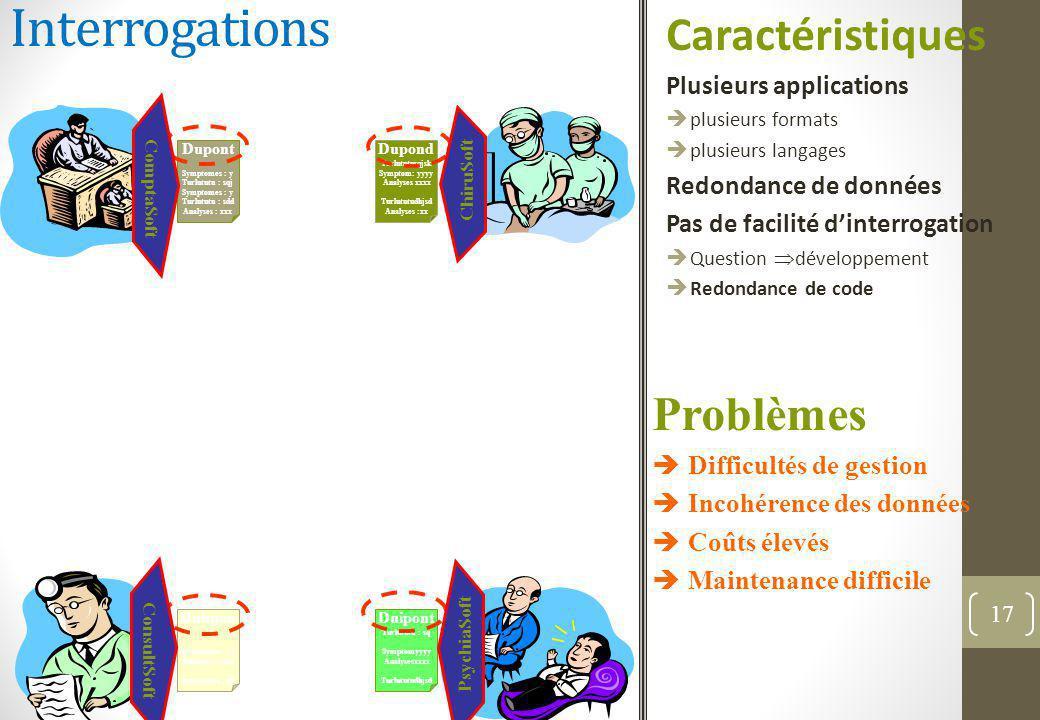 Interrogations Caractéristiques Problèmes Plusieurs applications